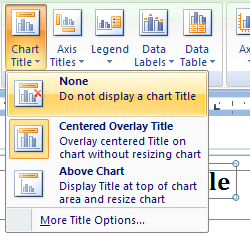 Then click to add, remove, or position a chart title.