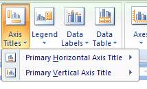 Click Axis Titles.