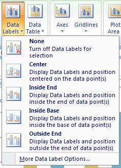 Click Data Labels.