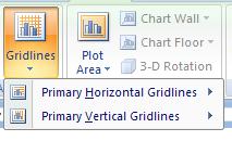 Click Gridlines