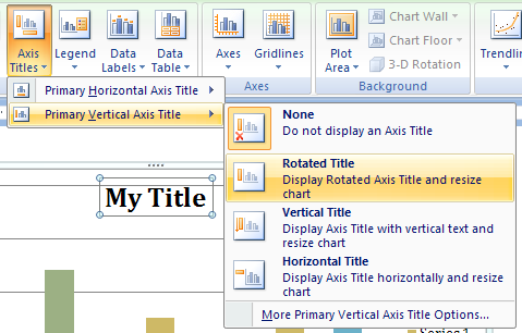 Then click to add or remove an axis title on the chart.