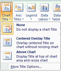 Click Chart Titles button
