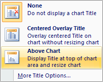 Click 'Above Chart' to position the chart title at the top of the chart and resize it.