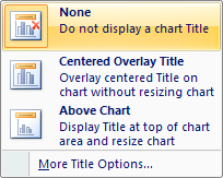 Click 'None' to hide the chart title.