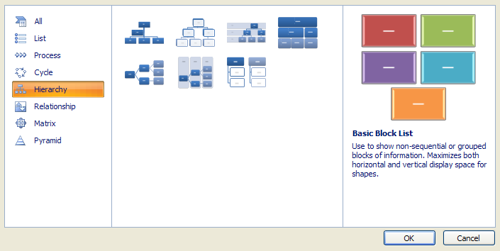 Create an organization chart using a smartart graphic smartart in the left pane click hierarchy ccuart Image collections