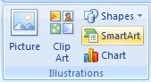 Click the SmartArt button.