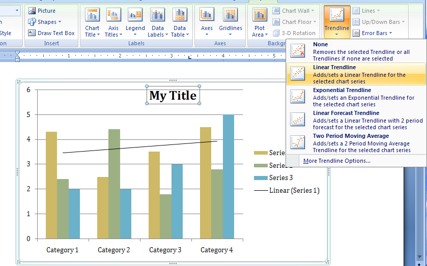 Format line and bar charts chart properties chart microsoft click trendline to remove or add different types of trendlines ccuart