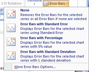 Error Bars to hide error bars or show error bars with using Standard Error, Percentage, or Standard Deviation.