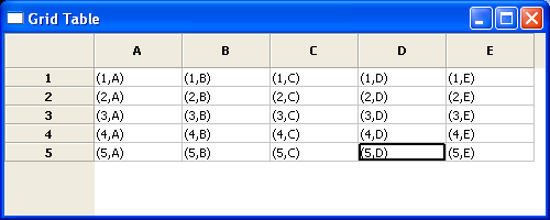 subclass PyGridTableBase and provide the row labels and column labels