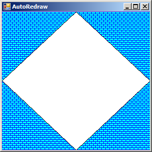 Use Bitmap to buffer paint