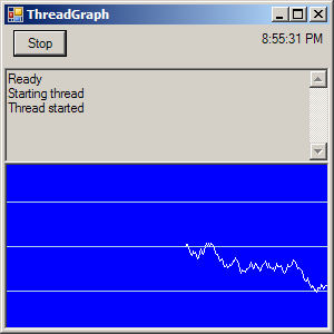 Thread Graph