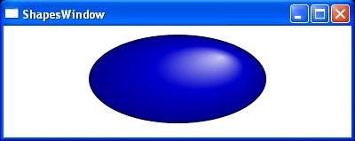 Animated GradientOrigin