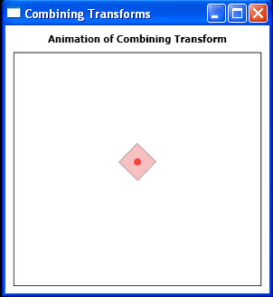 Animation of the combined transform