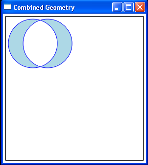 Combine two circles into one shape using CombinedGeometry: Xor