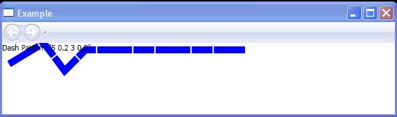 Dash Pattern '5 0.2 3 0.2'