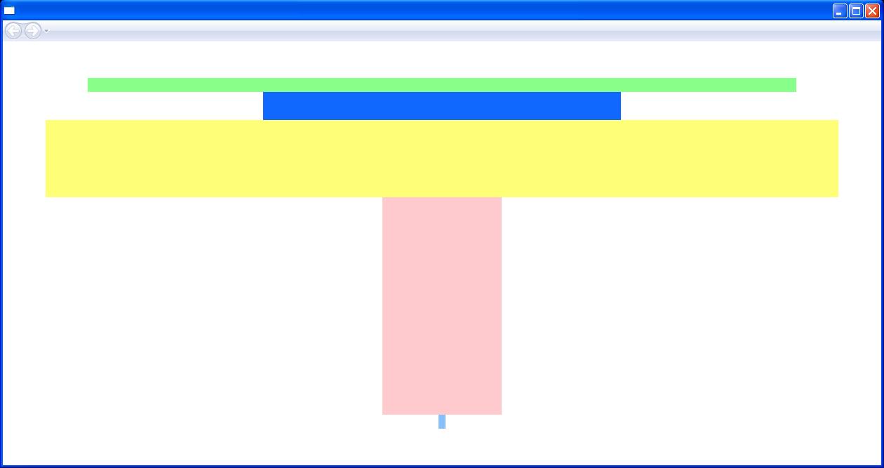 Numeric color values