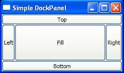 Set Dock position for DockPanel layout