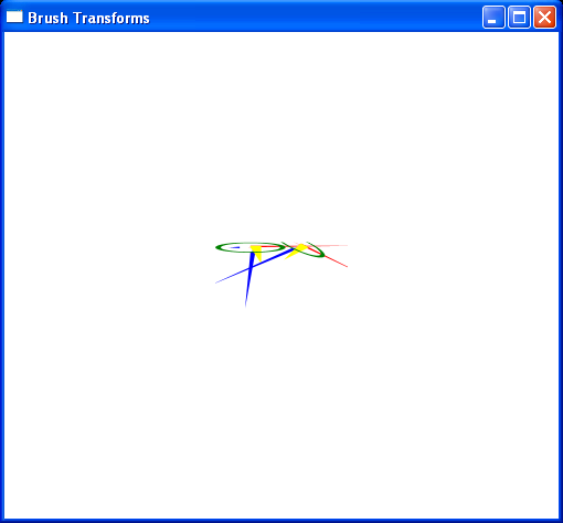 VisualBrush Binding and RotateTransform