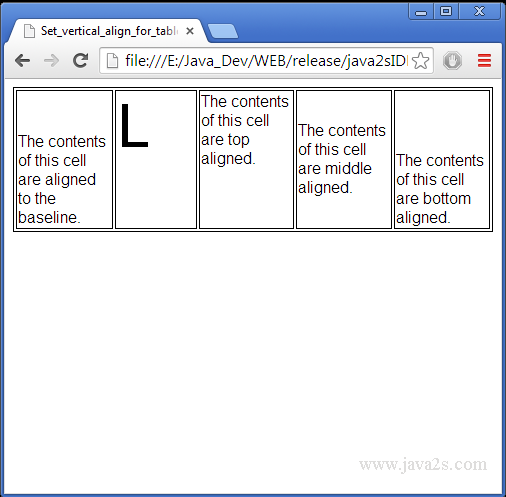 Div align middle 28 images css vertically align div to middle of element stack image and - Css vertical align div ...