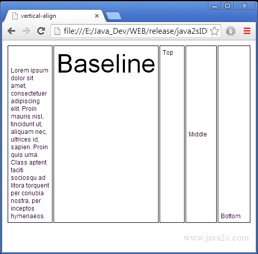 Set vertical align to baseline in html and css for Text align top