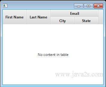 JavaFX Tutorial - JavaFX TableView