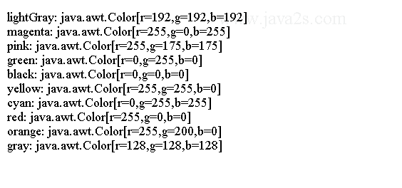 The Code Above Generates Following Result