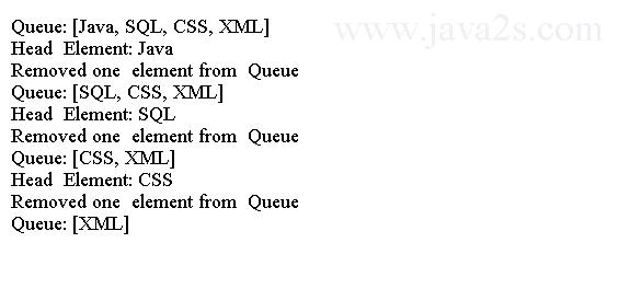 Java Collection Tutorial Java Queues