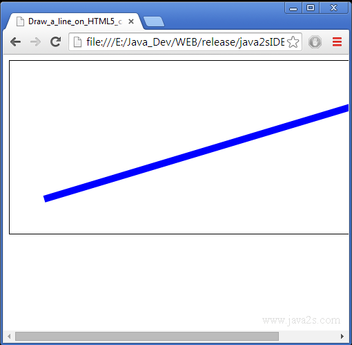 Drawing Lines Java : Draw a line on html canvas in javascript