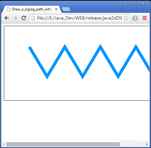 Draw A Zigzag Path With LineTo Method In JavaScript