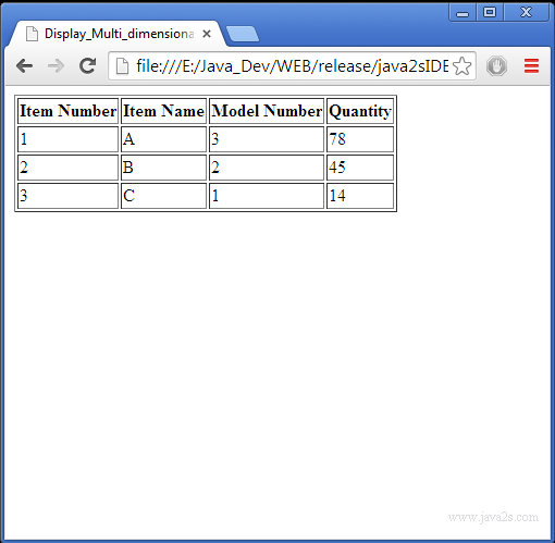 Display multi dimensional array in a html table in javascript for Javascript table insertcell th