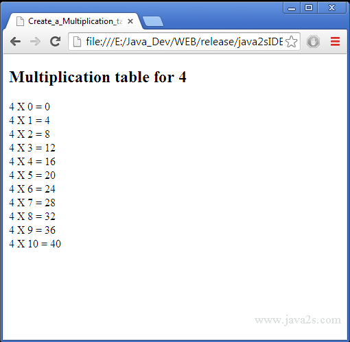 Create a multiplication table with for loop in javascript for Table javascript